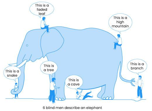 blindmen-elephant-story