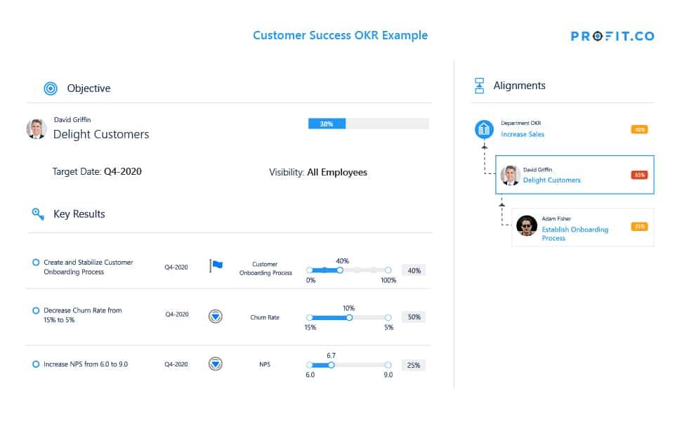 Customer Success OKR