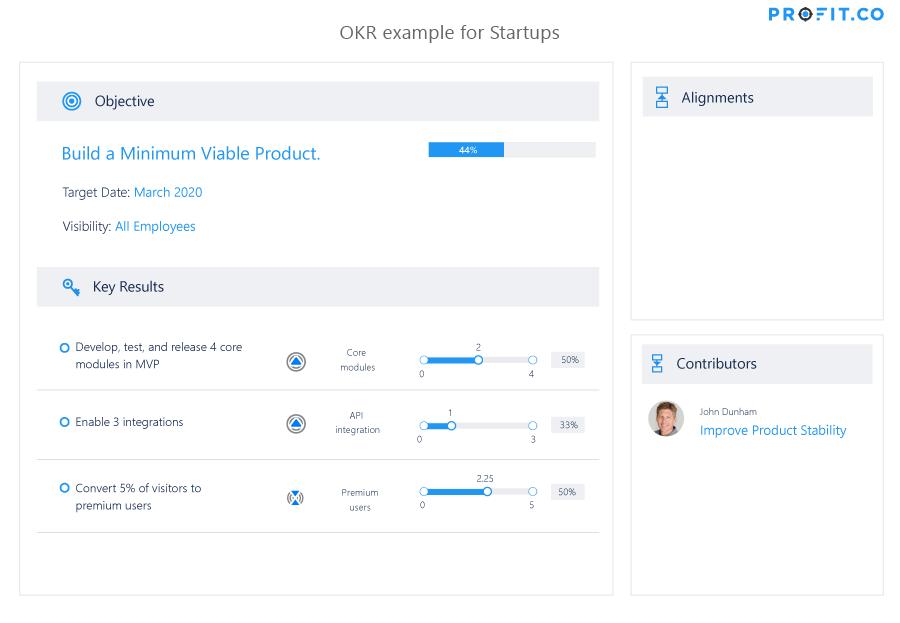 OKR example MVP