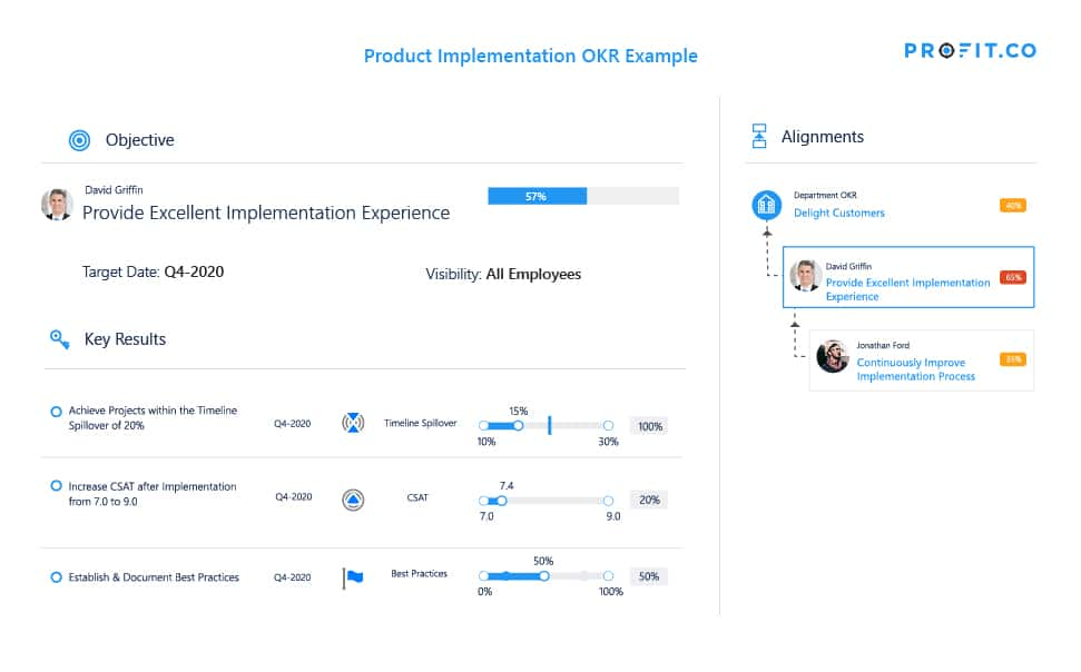 product implementation okr